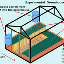 Experimental Greenhouse,  Automatic Watering, With  Heatsink, Community Input Needed.