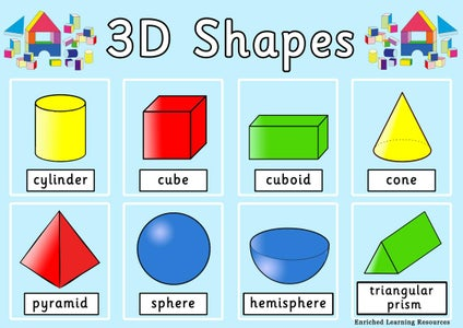 """How to Make a """"Counting 3D Shapes"""" Touch Book"""
