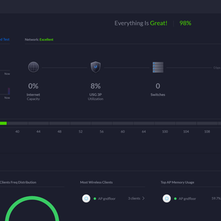 Unifi Controller on Google Cloud Platform (GCP)