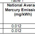 mercuryfactsheet.JPG
