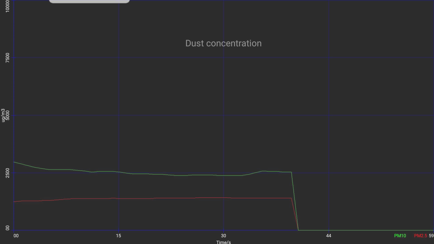 Sodial Dust Sensor on Android