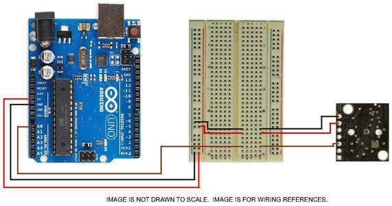 Presence Sensor Activate the Led Strips and the Mp3 Shield