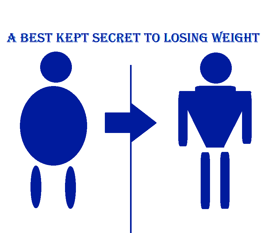 A Best kept secret to Losing weight