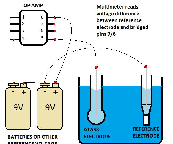 cheap DIY electronic pH meter