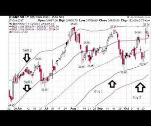 Trading Secret (India Bank Nifty Example)