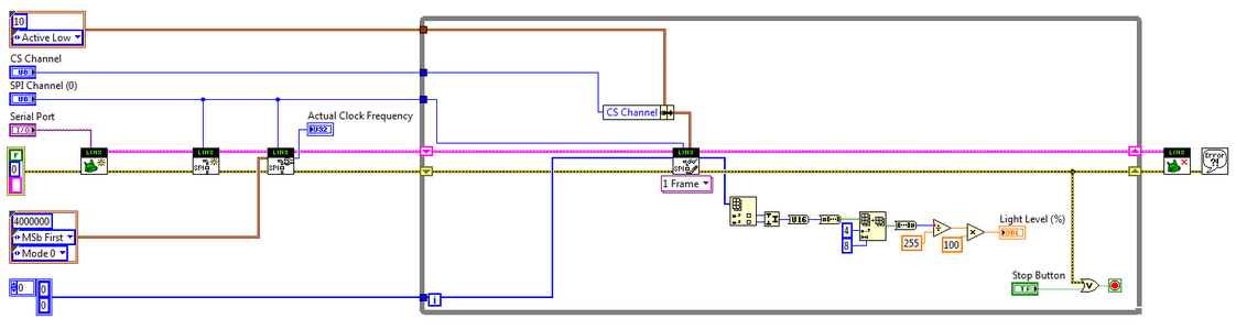 LabVIEW Code