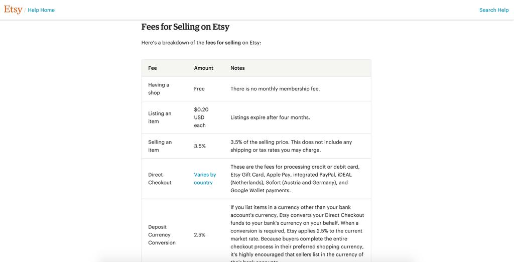 Commissioni per la vendita su Etsy + La tua fattura Etsy
