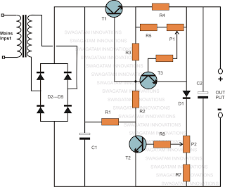Circuit and Materials