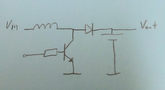 Basic Function