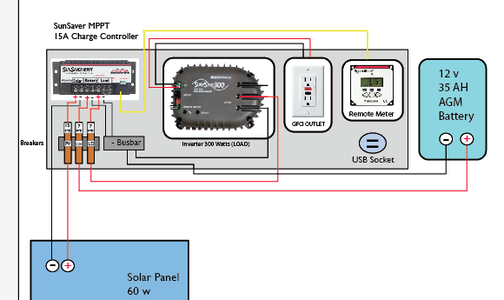 Solar Components