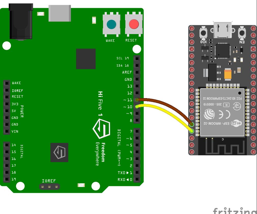 HiFive1 Web Server With ESP32 / ESP8266 WiFi Modules Tutorial