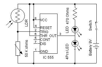 Circuit Diagram and Working