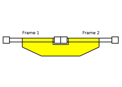 Reïnforcing the Slatted Frame