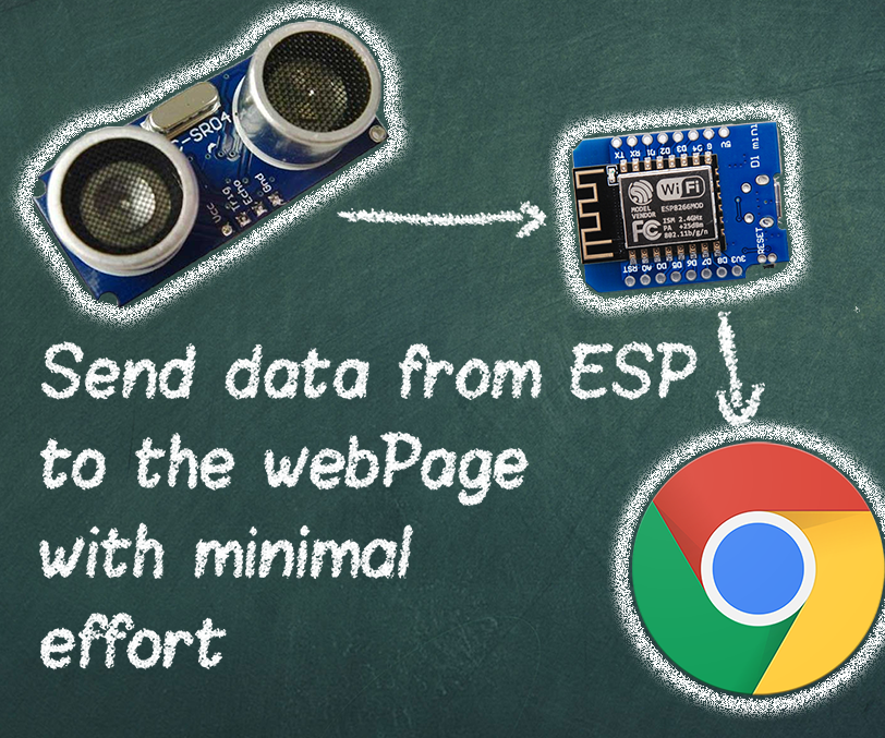 Send Data From ESP to the WebPage With Minimal Effort