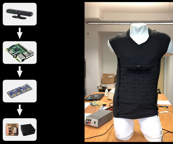 OpenVNAVI 1.5 - a vibrotactile navigation aid for the visually impaired