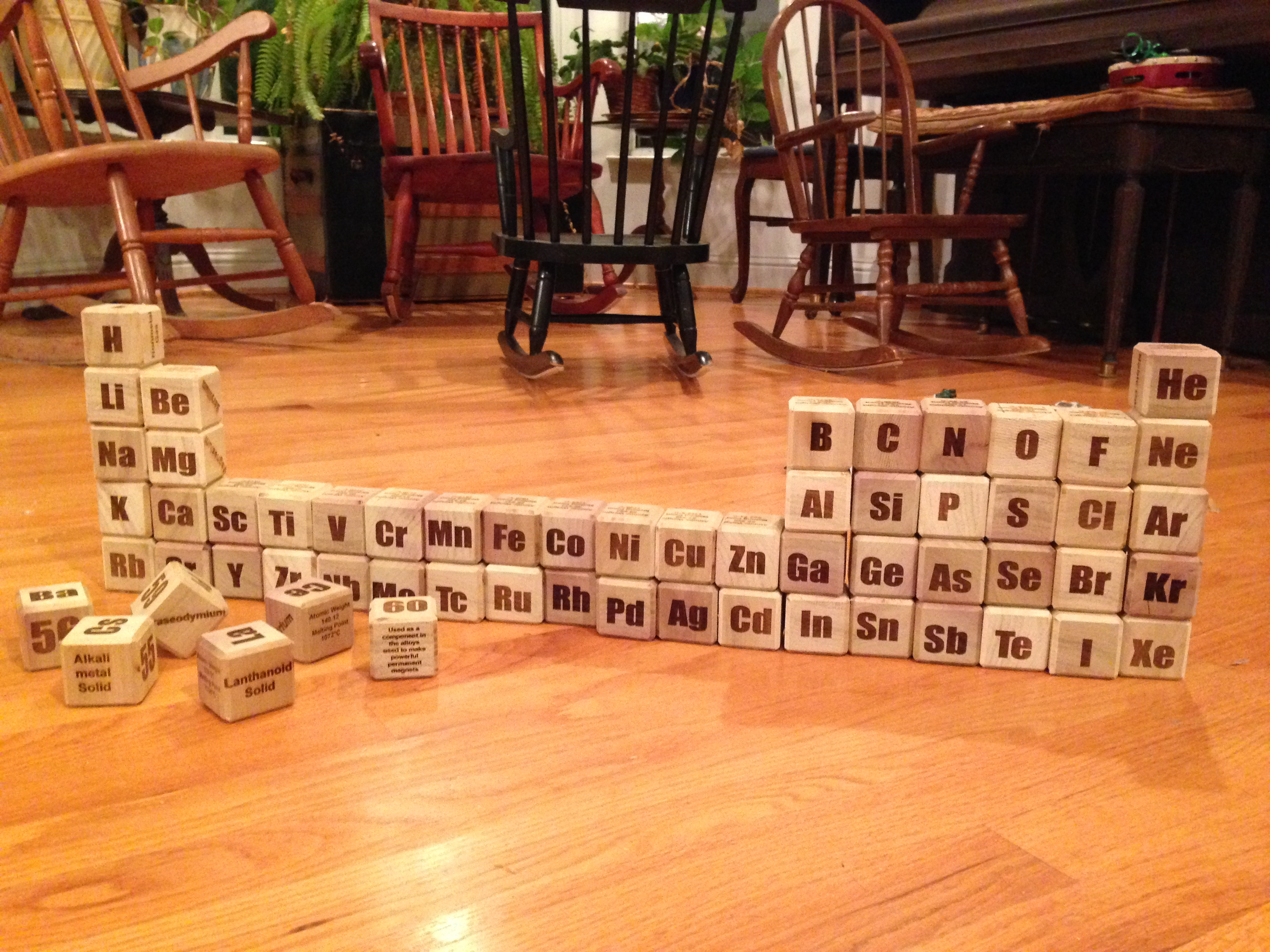Periodic table of the elements blocks