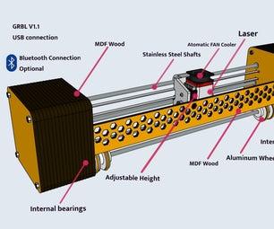 Laser-Cubes Engraver & Cutter Machine