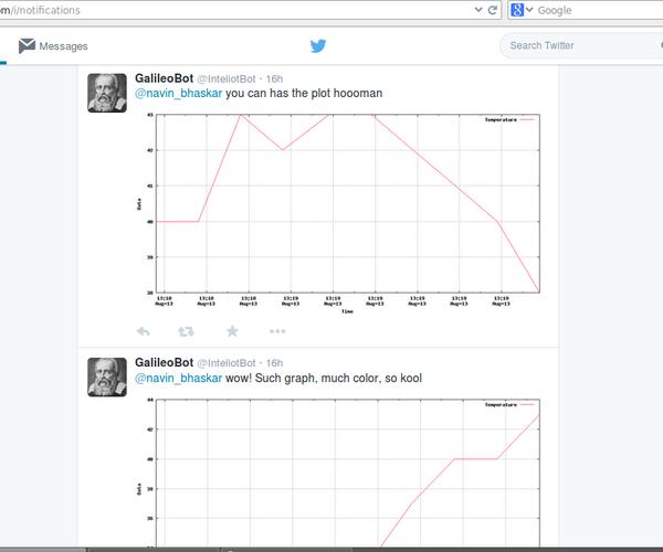 TwitterPlotBot on Edison