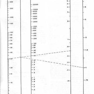 nomograph-coil-sized.jpg