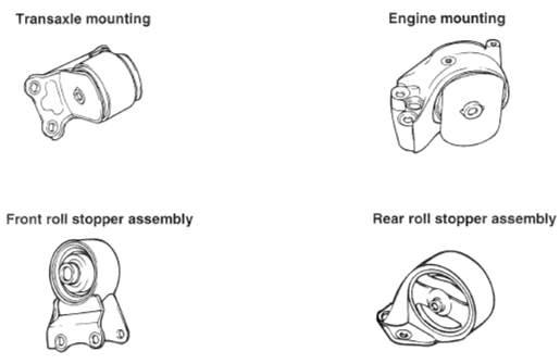 Replacing Engine Mounts in a Hyundai Trajet/Sonata