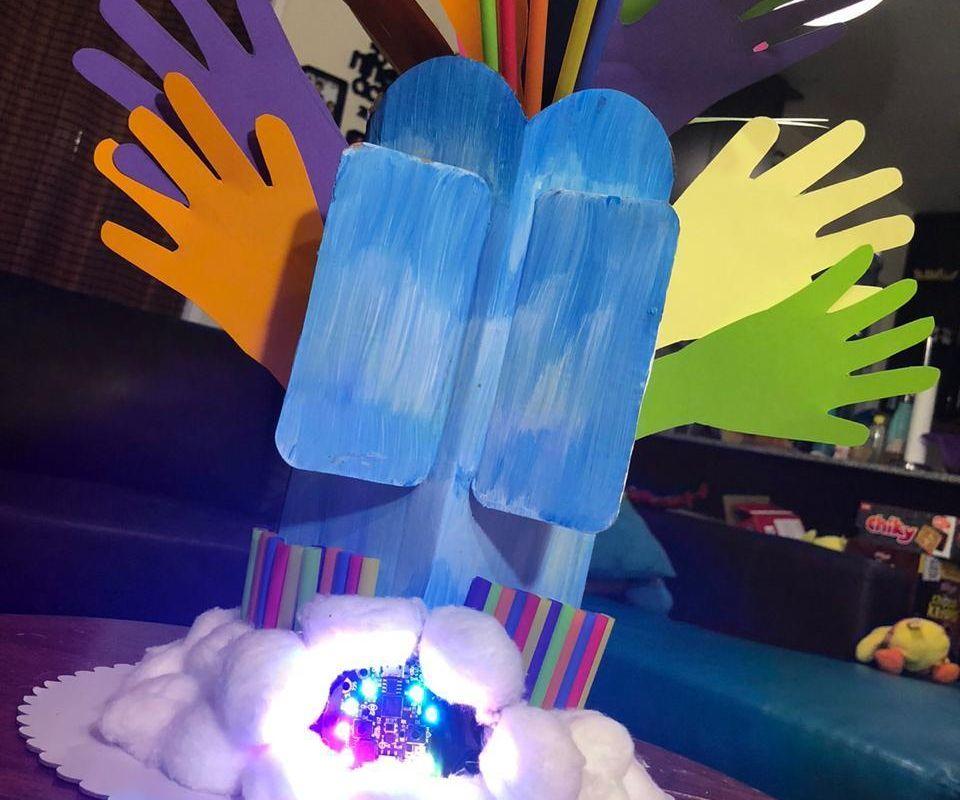 Electrobow Happy Hat