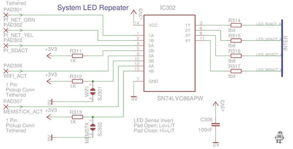 LED Repeaters/Hardware Mods