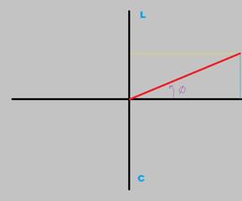 Component Impedance Using Complex Maths