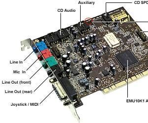 Test Sound Card and Speakers in Raspberry Pi