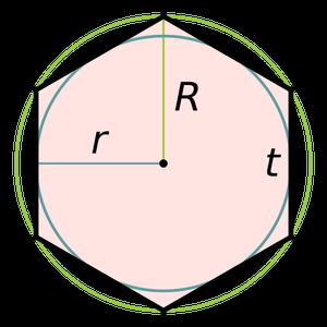 Geometry of the Hexagon