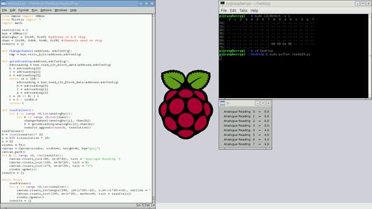 Python Program and TKinter GUI
