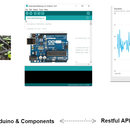 Building a Real Life IoT Product With Arduino & Python Web Dashboard (Phase 2)