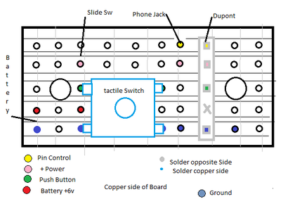 Construct the Signal Distribution Board