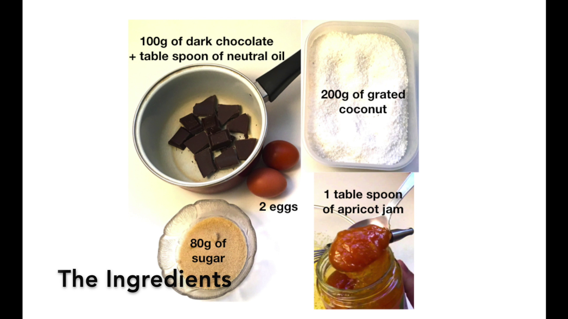 The Ingredients and Tools
