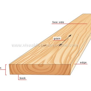 A Photographic Guide to Selecting Lumber
