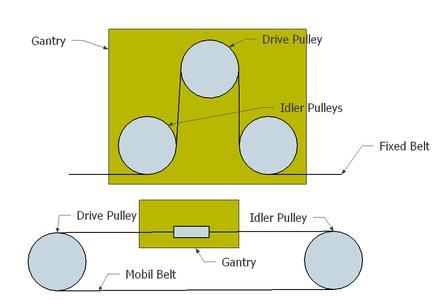 Belt Drive Design.