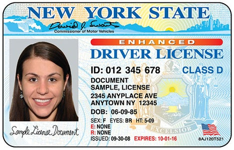 Acquire Basic Knowledge of Driving a Vehicle and Fulfill Drivers License Requirements