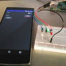 Control Raspberry pi GPIO using an app