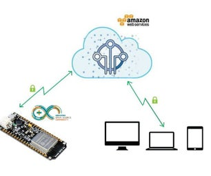 Secure IOT With AWS and Hornbill ESP32 Using Arduino.