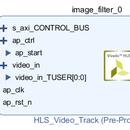 Vivado HLS Video IP Block Synthesis