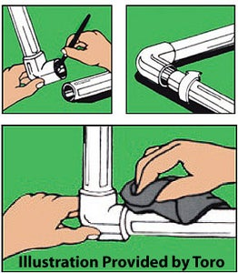 Gluing Your Pipe