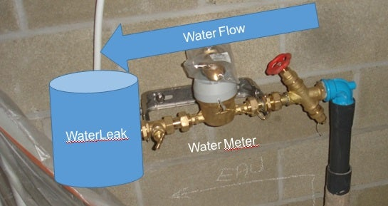 Install It to Your Main Water Pipe