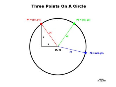 Three Points on a Circle