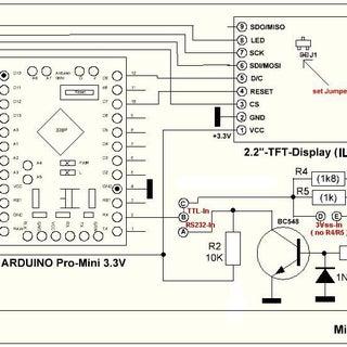 "Arduino Serial UART Scrolling Display Terminal Using a 2.2"" TFT"
