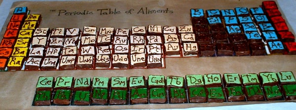 """Cookie Periodic Table Aka. """"The Periodic Table of Aliments"""""""