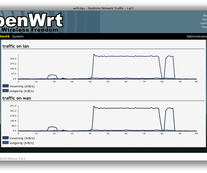 Openwrt on a Pc.