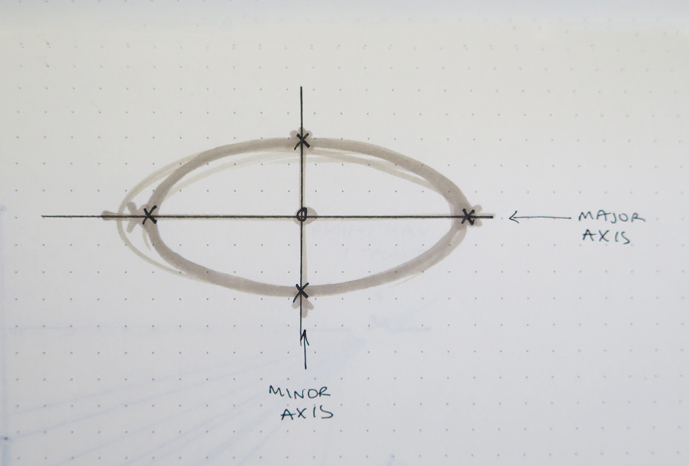 Drawing Lines Of Symmetry : How to draw perspective ii: for makers