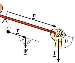 Python - Calculate Magnitude of Torque