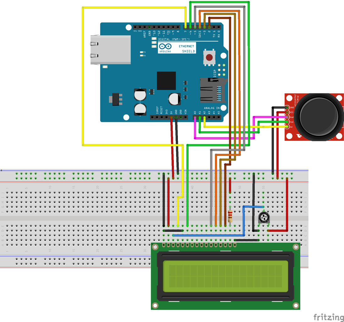 Interfacing Joystick With the Ethernet Shield