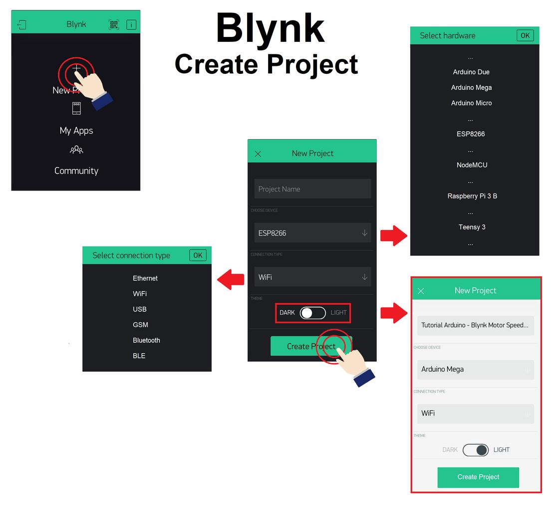 Configuração Da APP Blynk