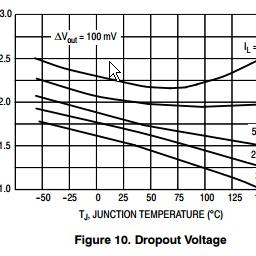 Fuente De Corriente Constante Multipropósito -  Multipurpose Constant Current Source